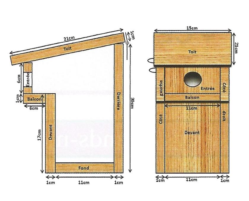 fabriquer un nichoir balcon pour m sanges. Black Bedroom Furniture Sets. Home Design Ideas